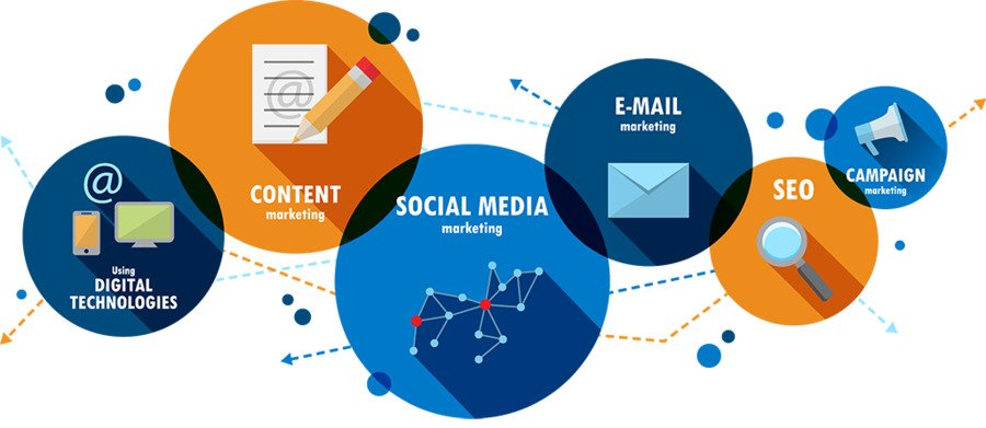 Online Marketing Strategies Company